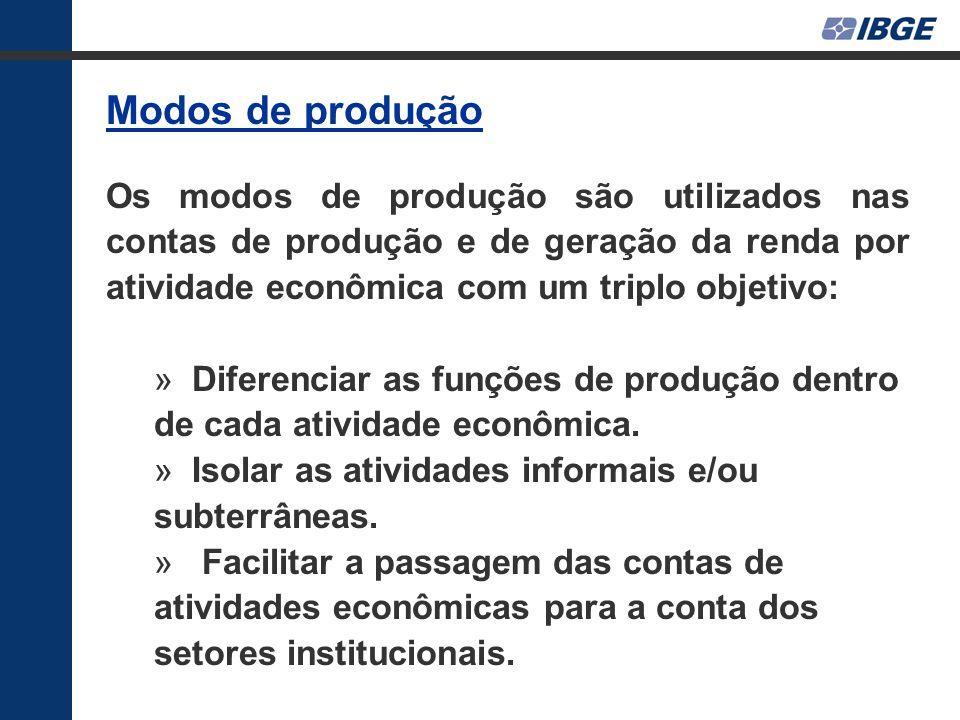 Modos de produção Os modos de produção são utilizados nas contas de produção e de geração da renda por atividade econômica com um triplo objetivo: