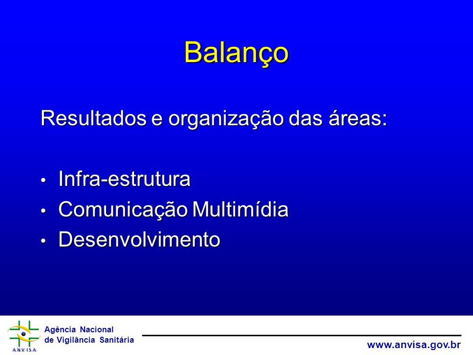 Balanço Resultados e organização das áreas: Infra-estrutura