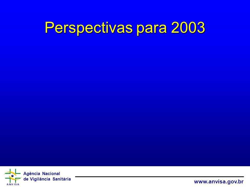 Perspectivas para 2003