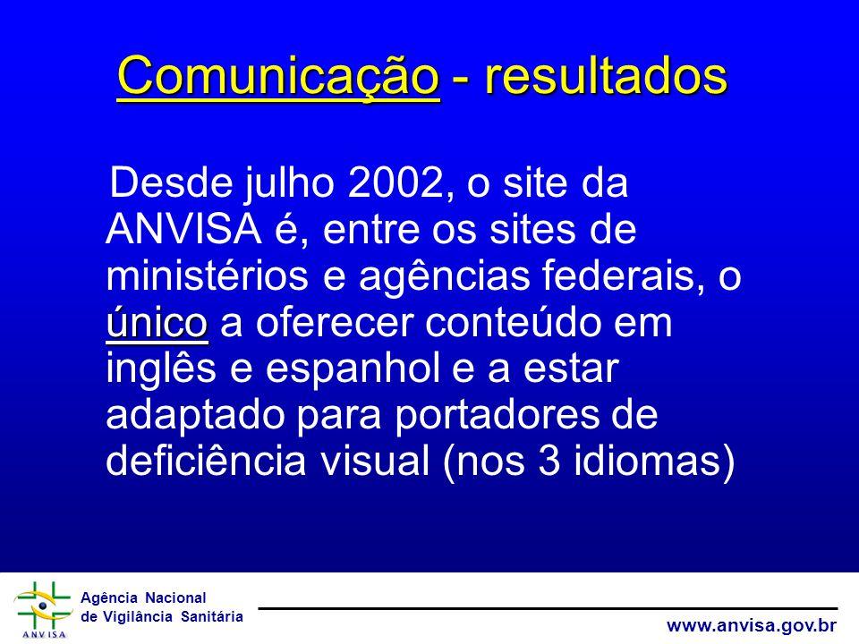 Comunicação - resultados