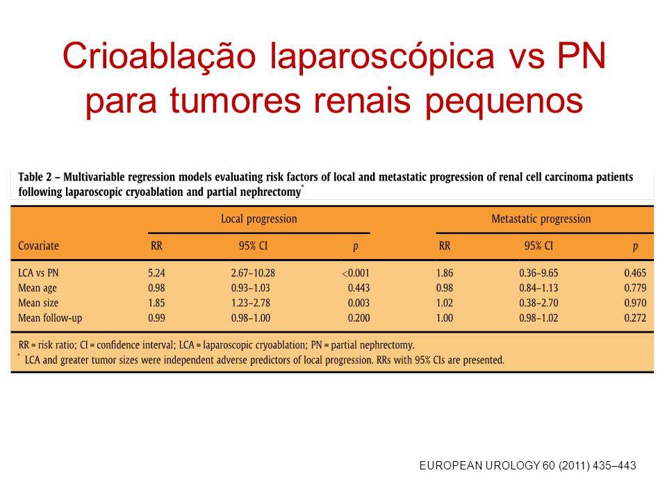 Crioablação laparoscópica vs PN para tumores renais pequenos