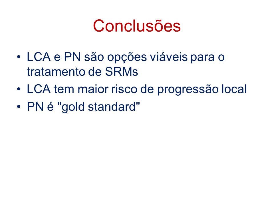 Conclusões LCA e PN são opções viáveis para o tratamento de SRMs