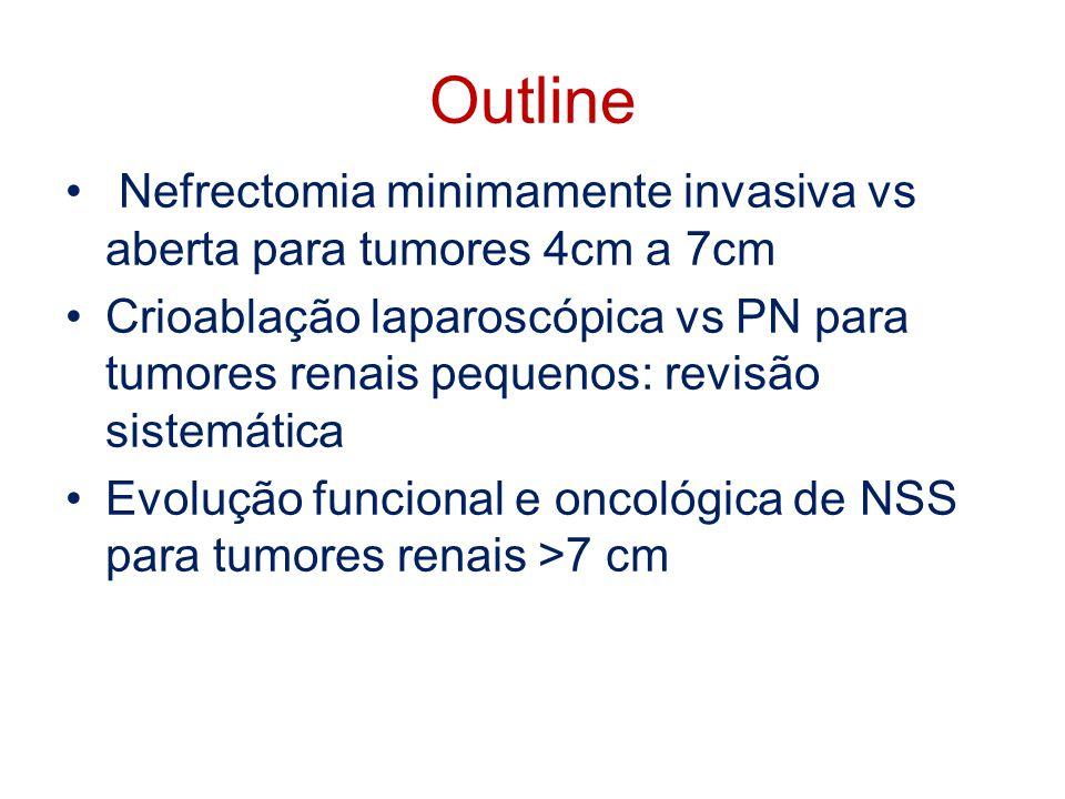 Outline Nefrectomia minimamente invasiva vs aberta para tumores 4cm a 7cm.