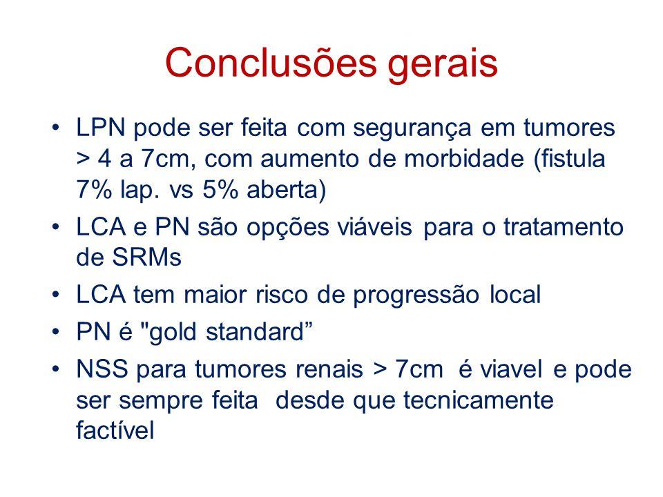 Conclusões gerais LPN pode ser feita com segurança em tumores > 4 a 7cm, com aumento de morbidade (fistula 7% lap. vs 5% aberta)