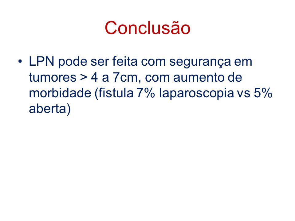 Conclusão LPN pode ser feita com segurança em tumores > 4 a 7cm, com aumento de morbidade (fistula 7% laparoscopia vs 5% aberta)
