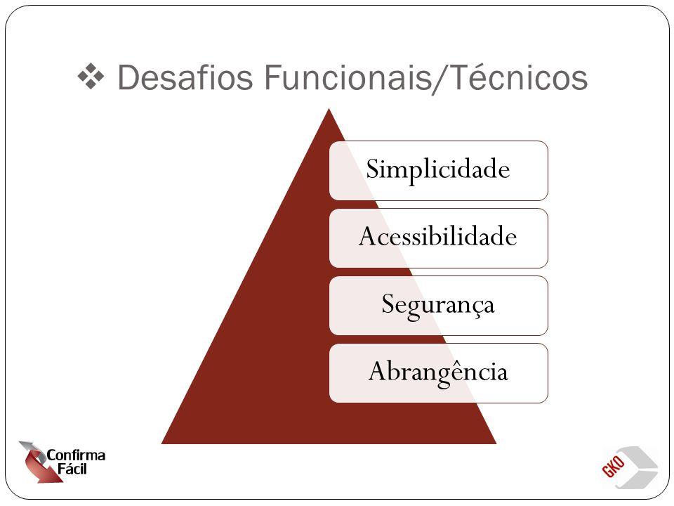 Desafios Funcionais/Técnicos