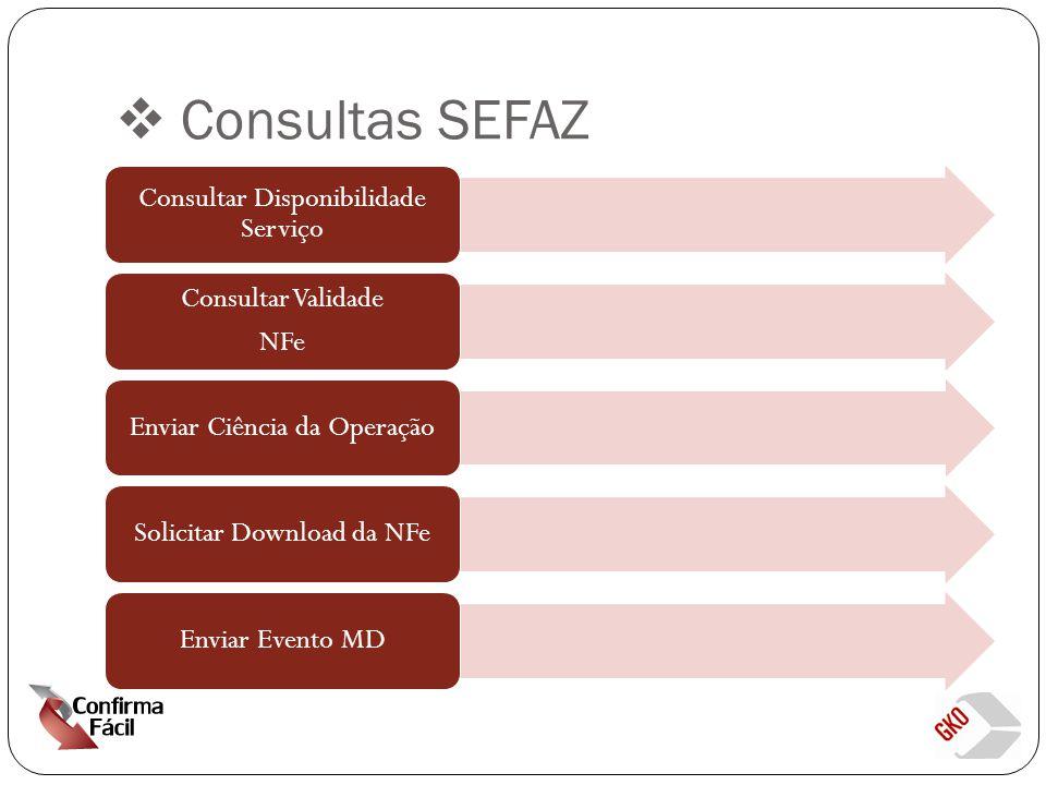 Consultas SEFAZ Consultar Disponibilidade Serviço Consultar Validade