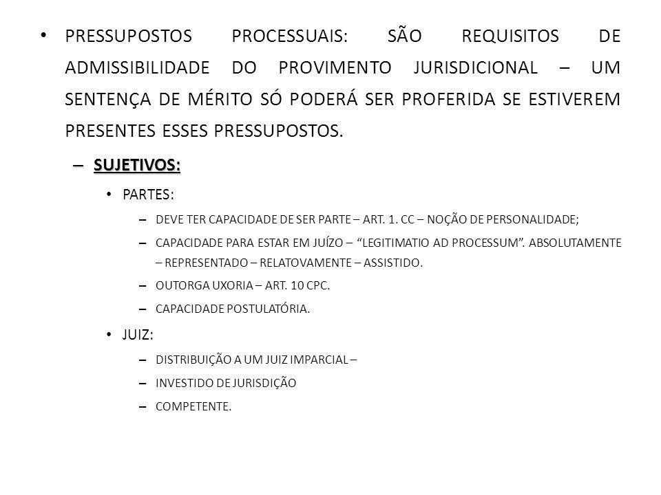 PRESSUPOSTOS PROCESSUAIS: SÃO REQUISITOS DE ADMISSIBILIDADE DO PROVIMENTO JURISDICIONAL – UM SENTENÇA DE MÉRITO SÓ PODERÁ SER PROFERIDA SE ESTIVEREM PRESENTES ESSES PRESSUPOSTOS.