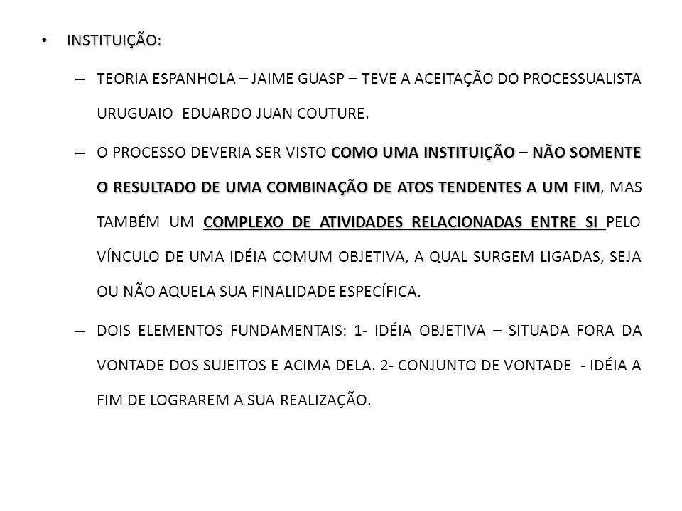 INSTITUIÇÃO: TEORIA ESPANHOLA – JAIME GUASP – TEVE A ACEITAÇÃO DO PROCESSUALISTA URUGUAIO EDUARDO JUAN COUTURE.