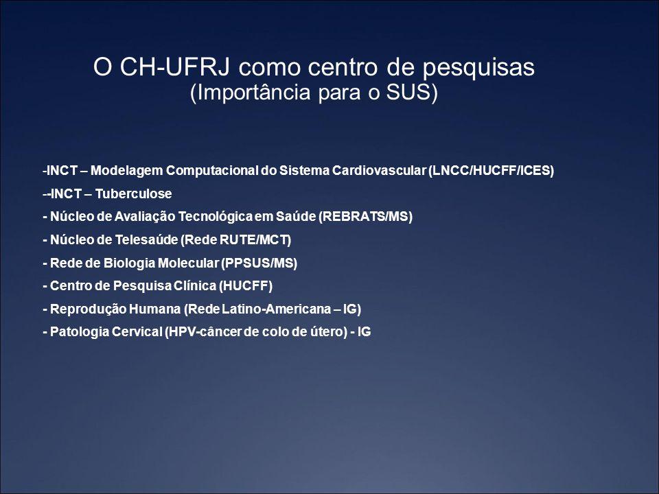 O CH-UFRJ como centro de pesquisas