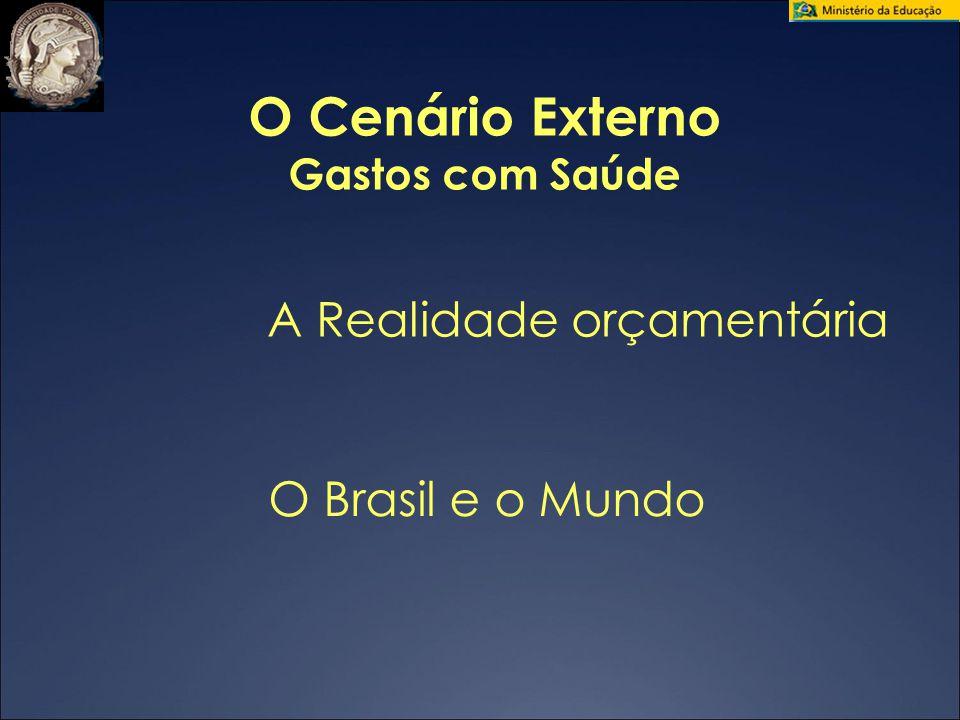 O Cenário Externo A Realidade orçamentária O Brasil e o Mundo