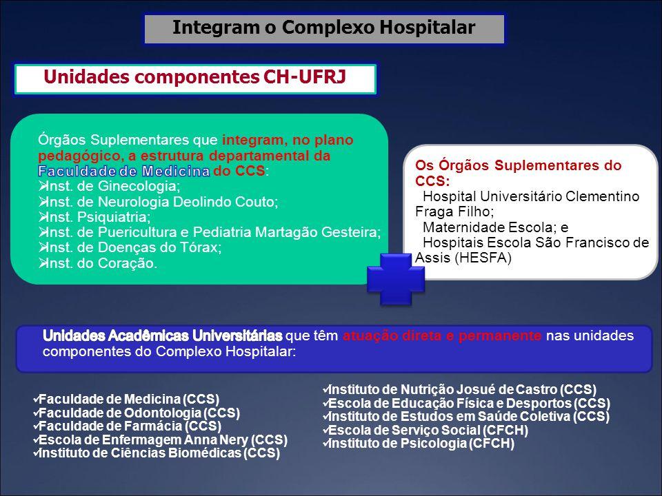 Integram o Complexo Hospitalar Unidades componentes CH-UFRJ