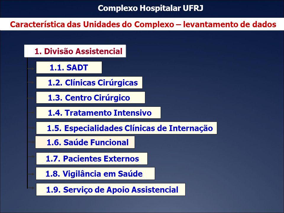 Complexo Hospitalar UFRJ 1.5. Especialidades Clínicas de Internação