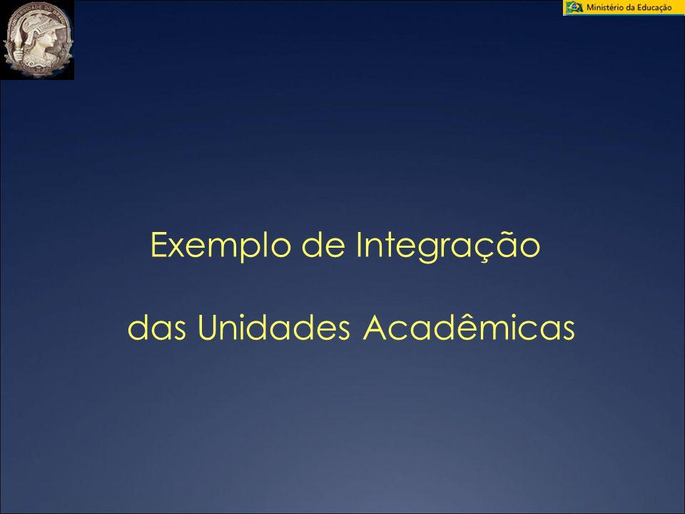 das Unidades Acadêmicas