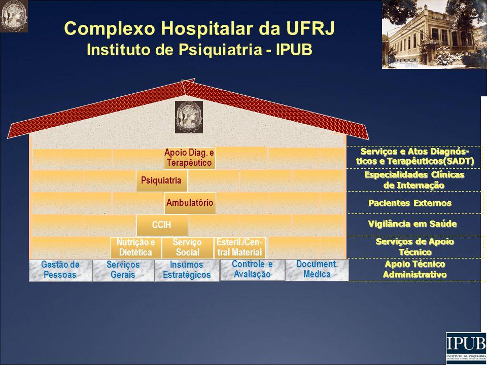 Complexo Hospitalar da UFRJ