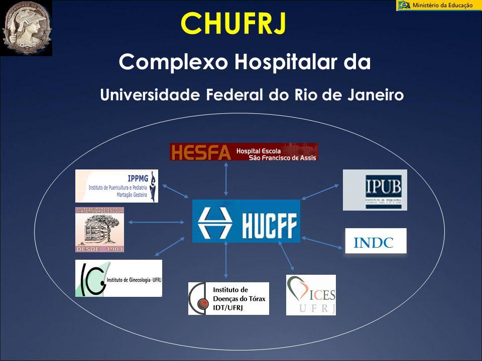Complexo Hospitalar da Universidade Federal do Rio de Janeiro