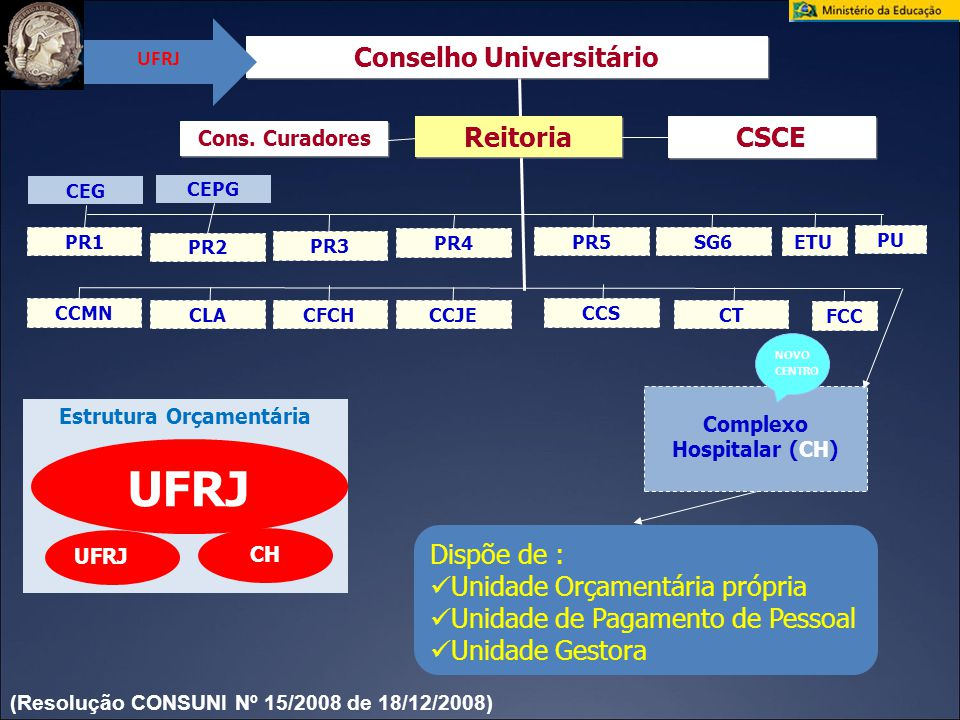 UFRJ Conselho Universitário Reitoria CSCE Dispõe de :