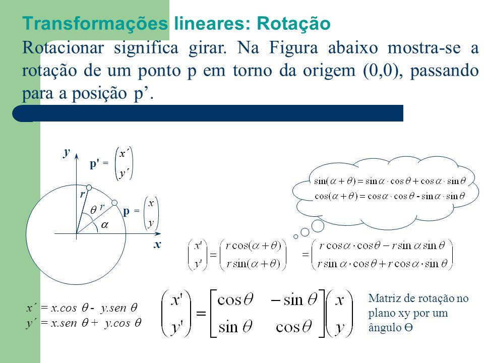 Transformações lineares: Rotação
