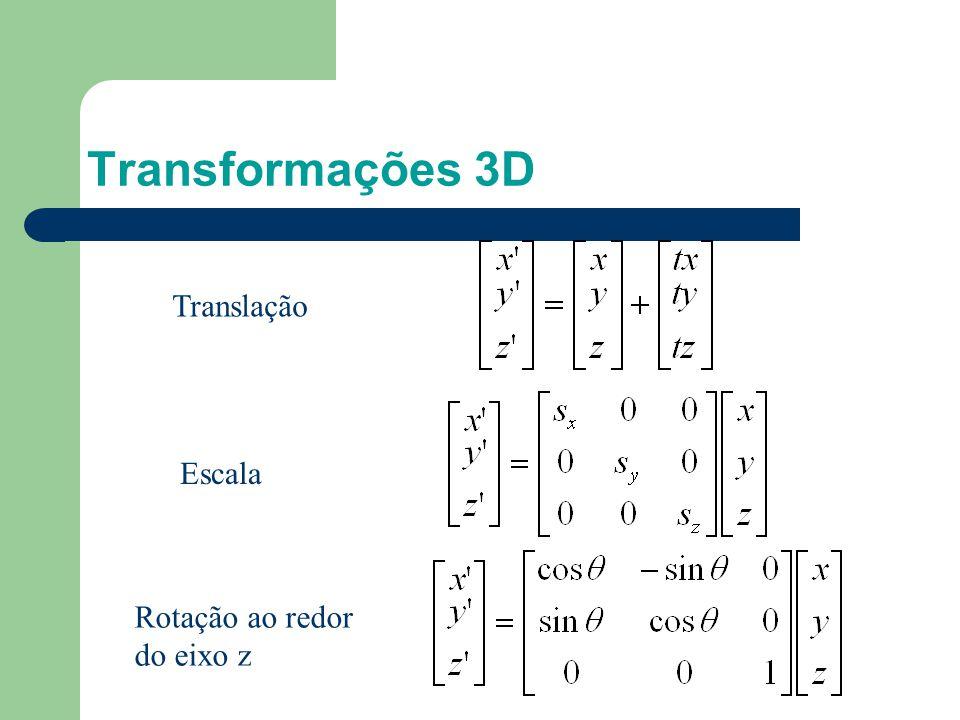 Transformações 3D Translação Escala Rotação ao redor do eixo z