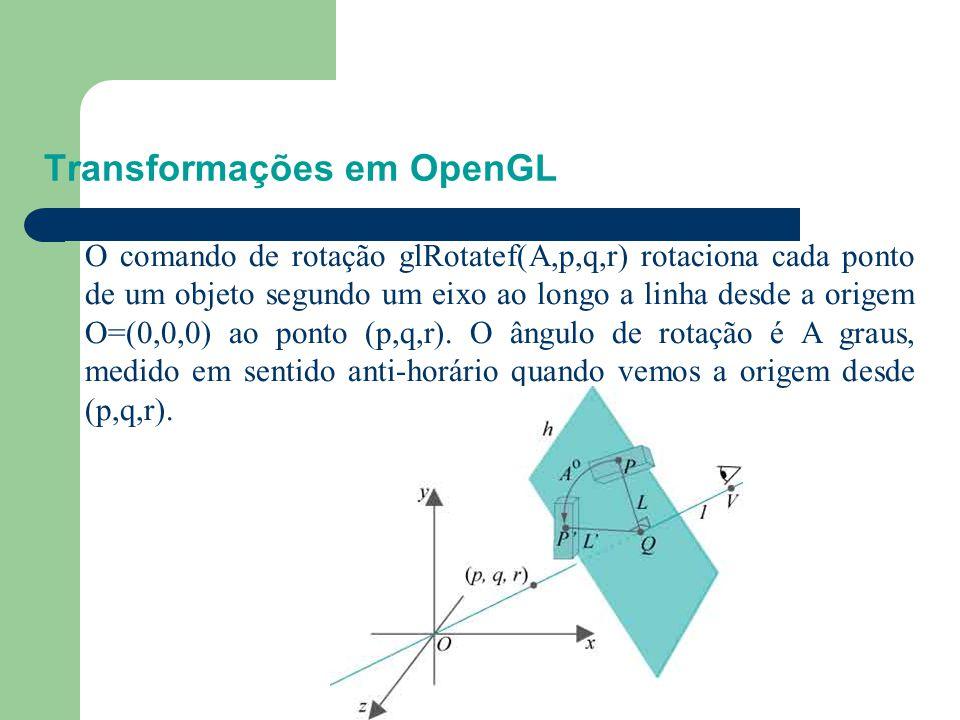 Transformações em OpenGL