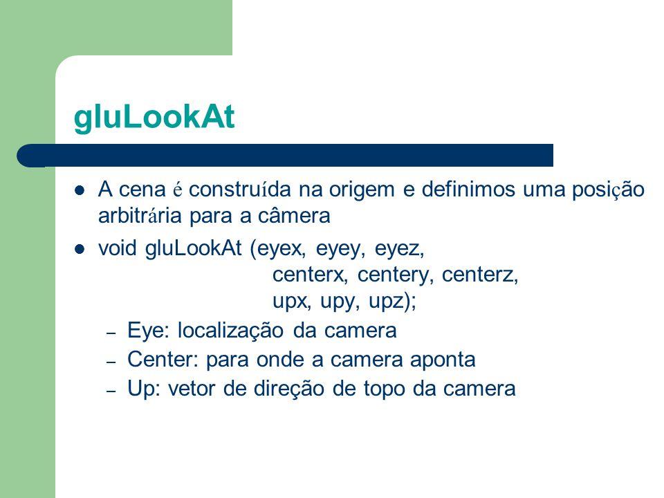 gluLookAt A cena é construída na origem e definimos uma posição arbitrária para a câmera.