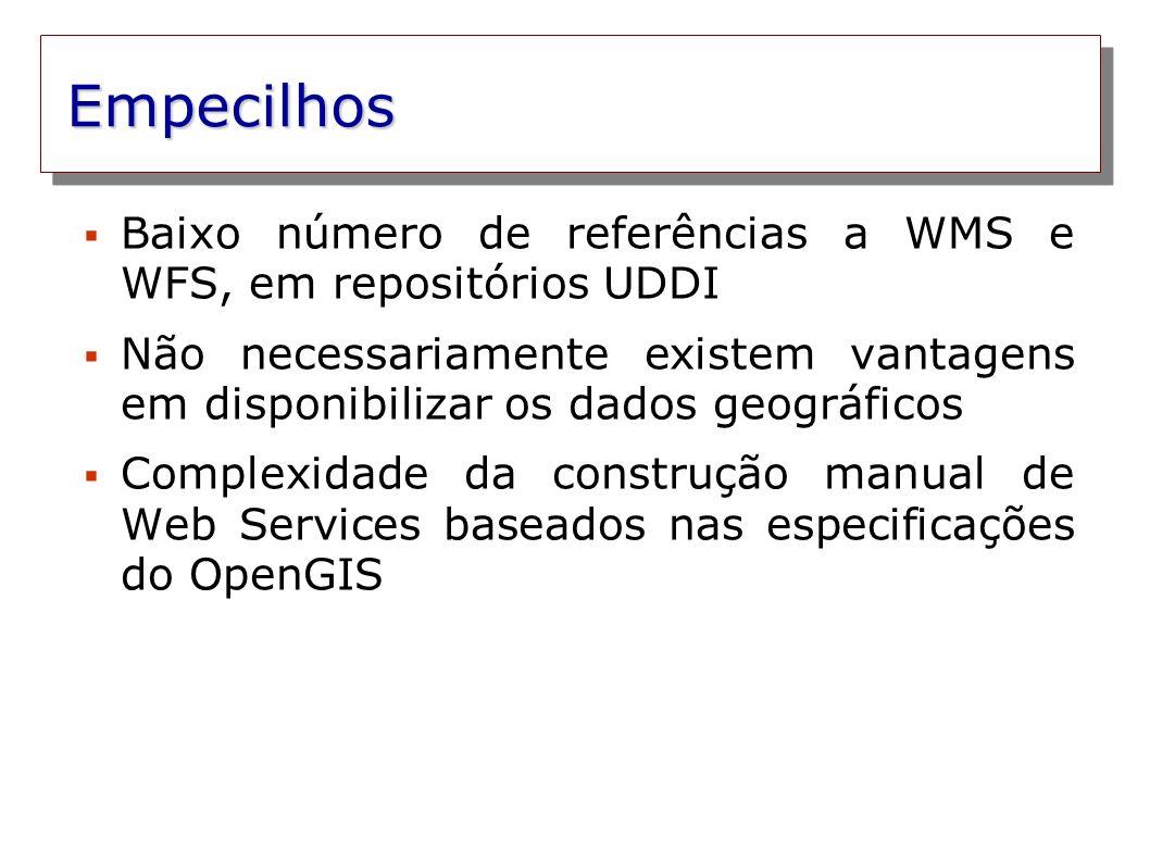 Empecilhos Baixo número de referências a WMS e WFS, em repositórios UDDI.