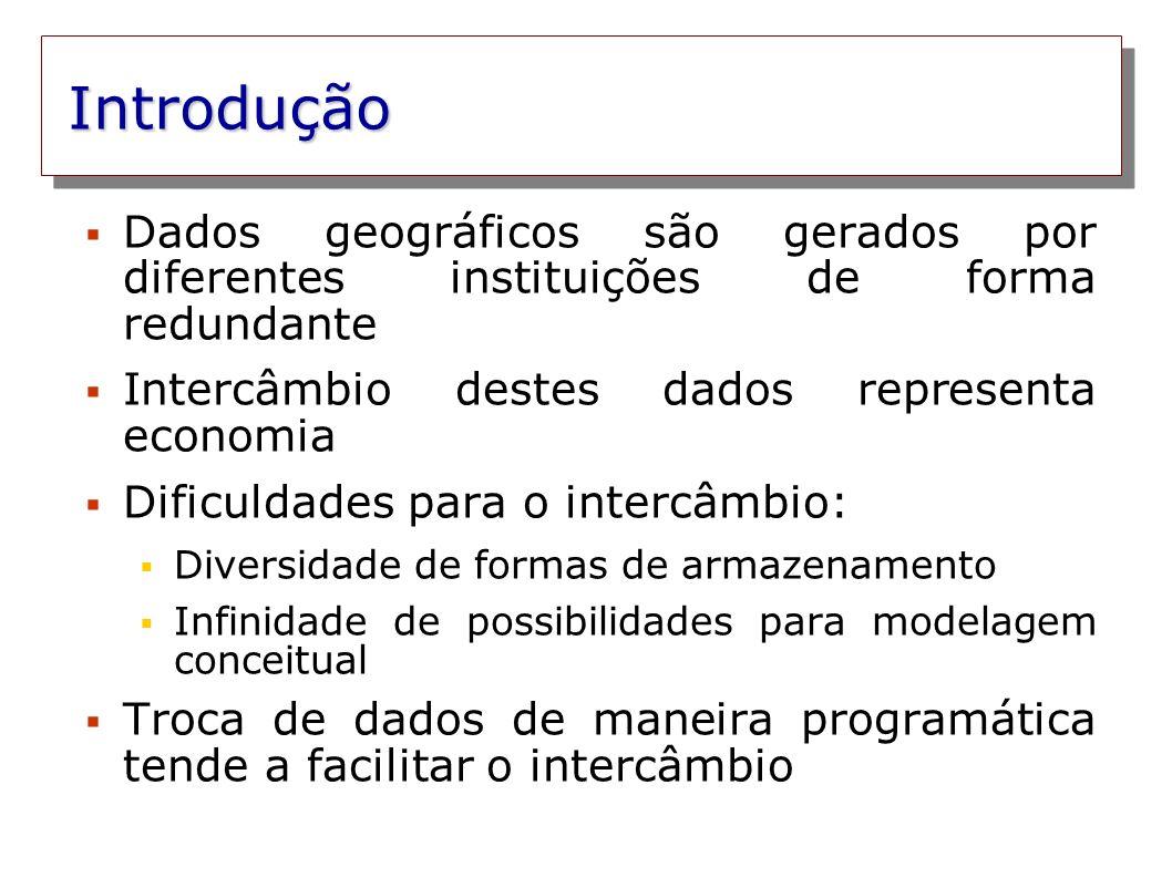 Introdução Dados geográficos são gerados por diferentes instituições de forma redundante. Intercâmbio destes dados representa economia.