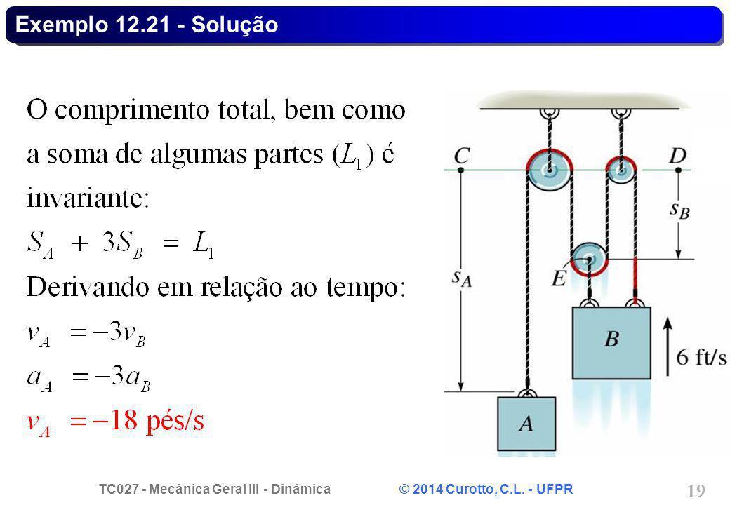 Exemplo 12.21 - Solução