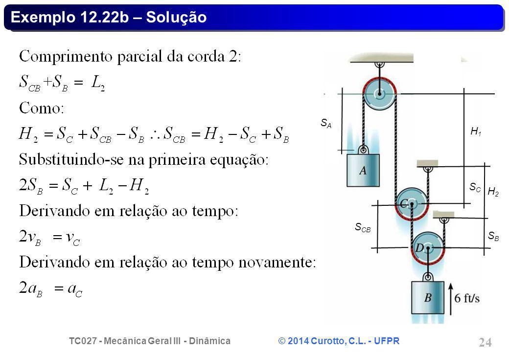 Exemplo 12.22b – Solução SA SC SB SCB H1 H2