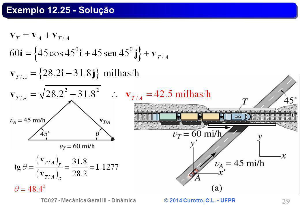 Exemplo 12.25 - Solução