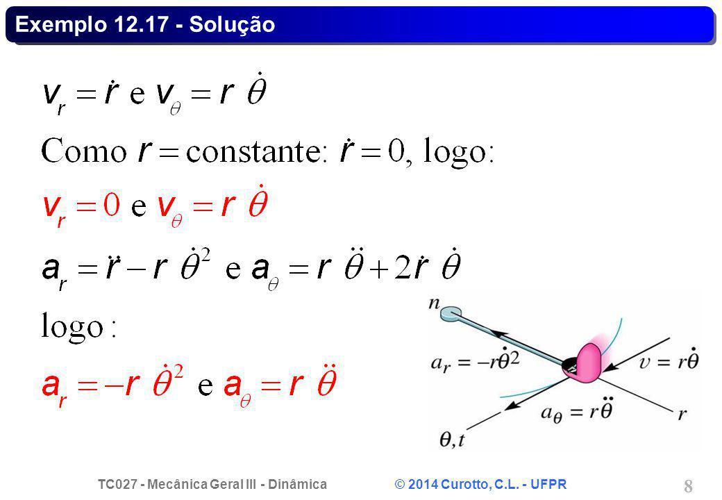 Exemplo 12.17 - Solução