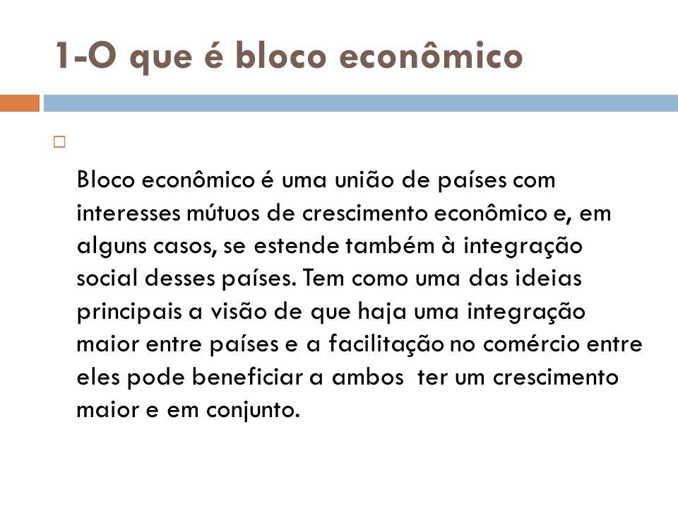 1-O que é bloco econômico
