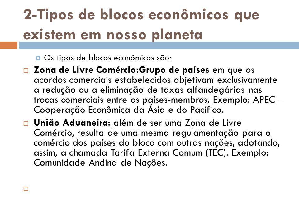 2-Tipos de blocos econômicos que existem em nosso planeta