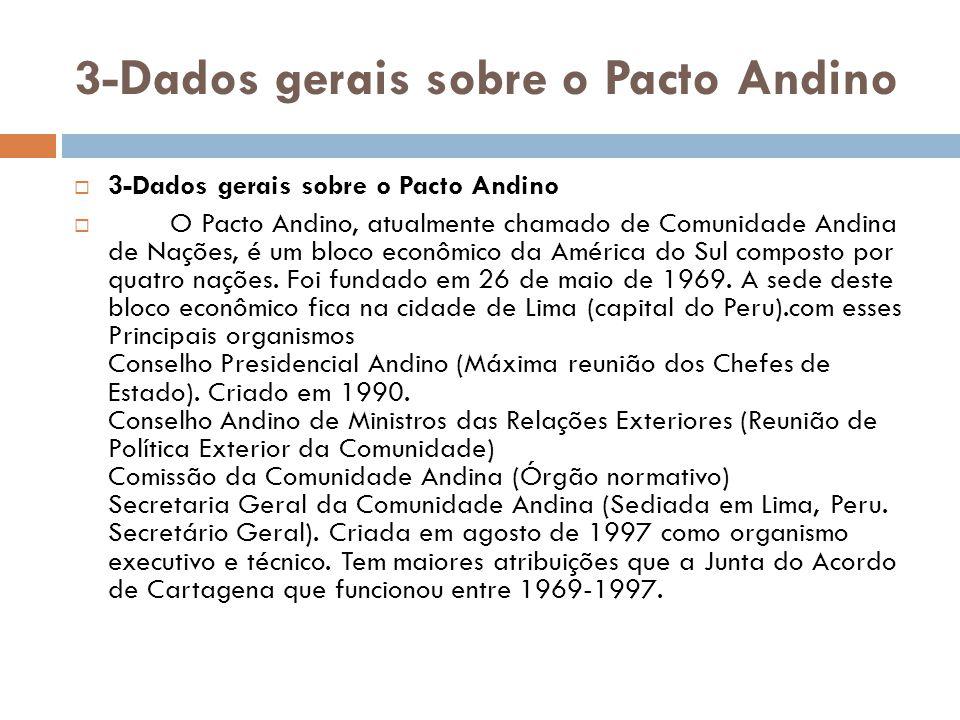 3-Dados gerais sobre o Pacto Andino