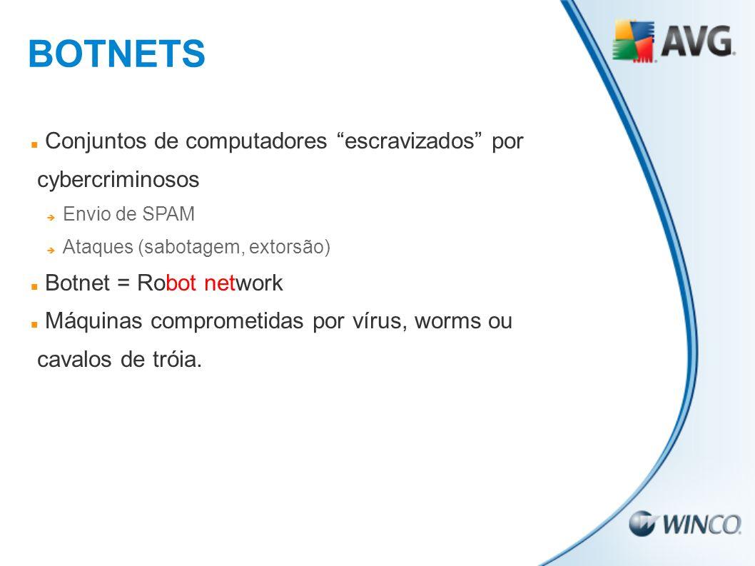 BOTNETS Conjuntos de computadores escravizados por cybercriminosos