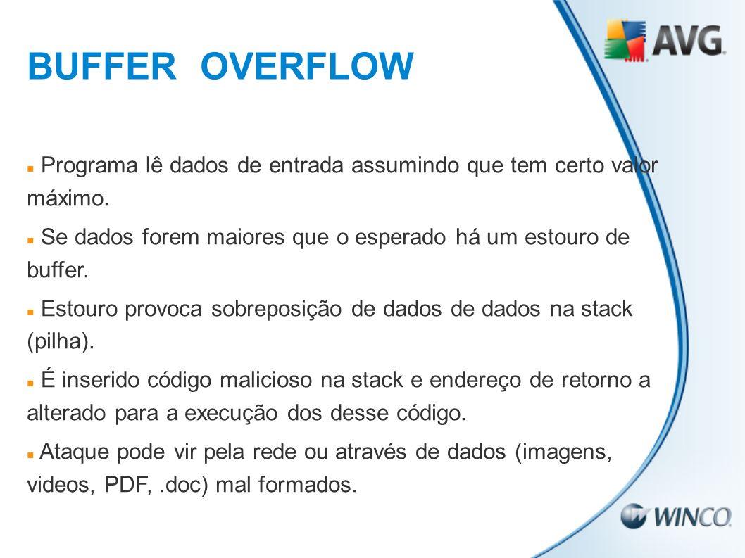 BUFFER OVERFLOW Programa lê dados de entrada assumindo que tem certo valor máximo. Se dados forem maiores que o esperado há um estouro de buffer.