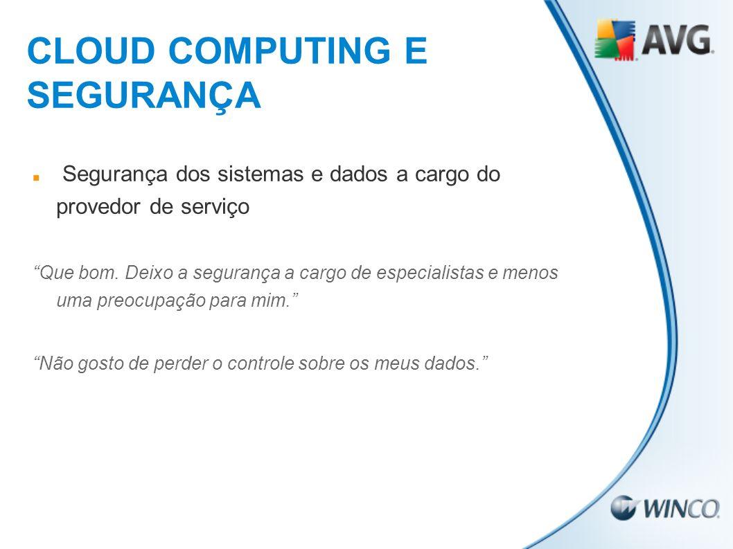 CLOUD COMPUTING E SEGURANÇA