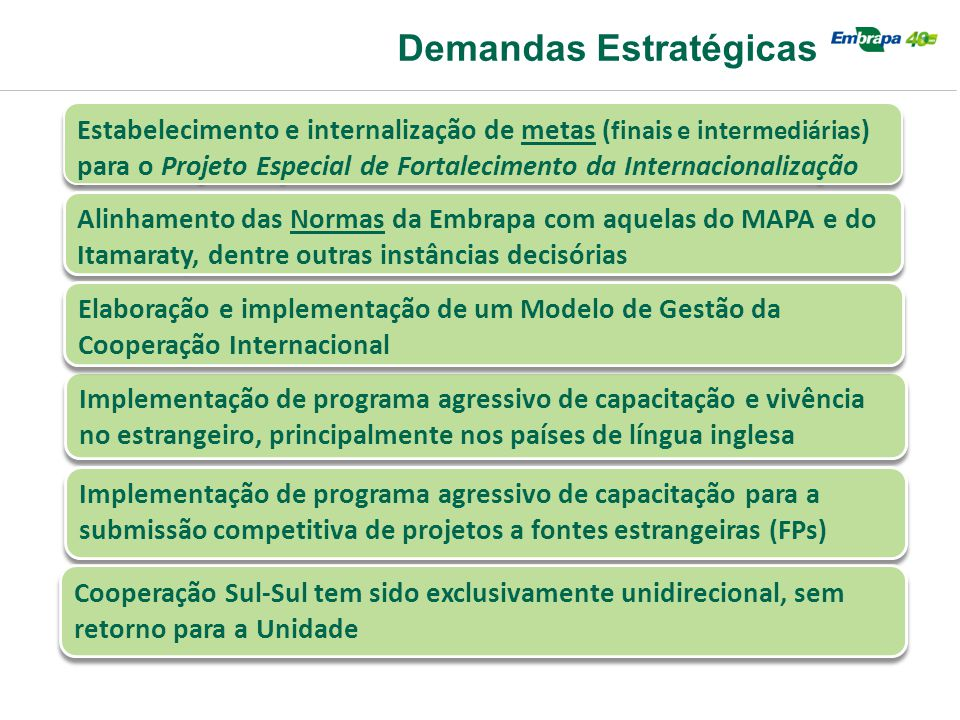 Demandas Estratégicas