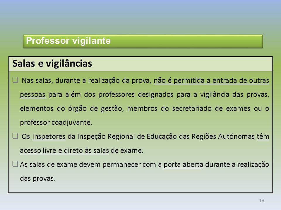 Salas e vigilâncias Professor vigilante