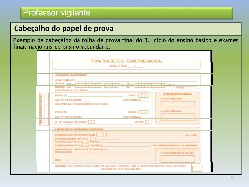 Cabeçalho do papel de prova