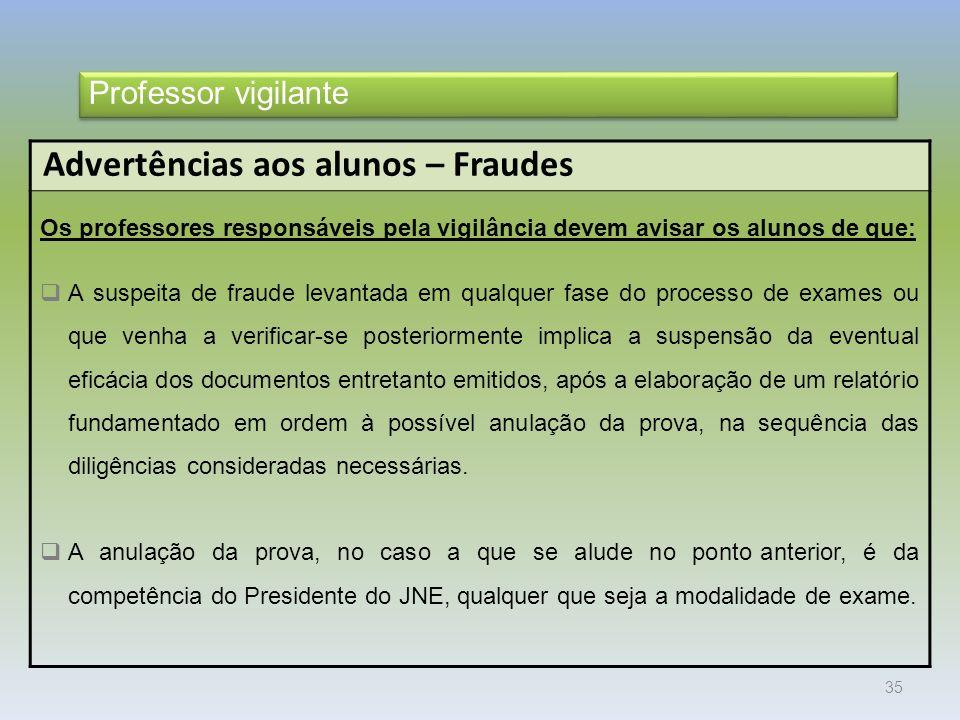 Advertências aos alunos – Fraudes