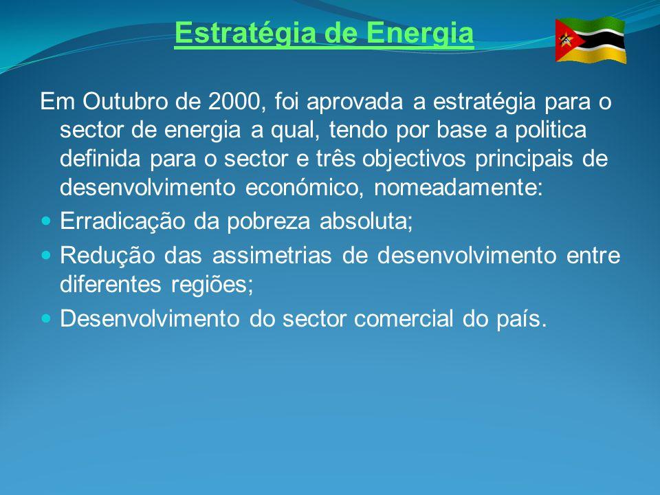 Estratégia de Energia