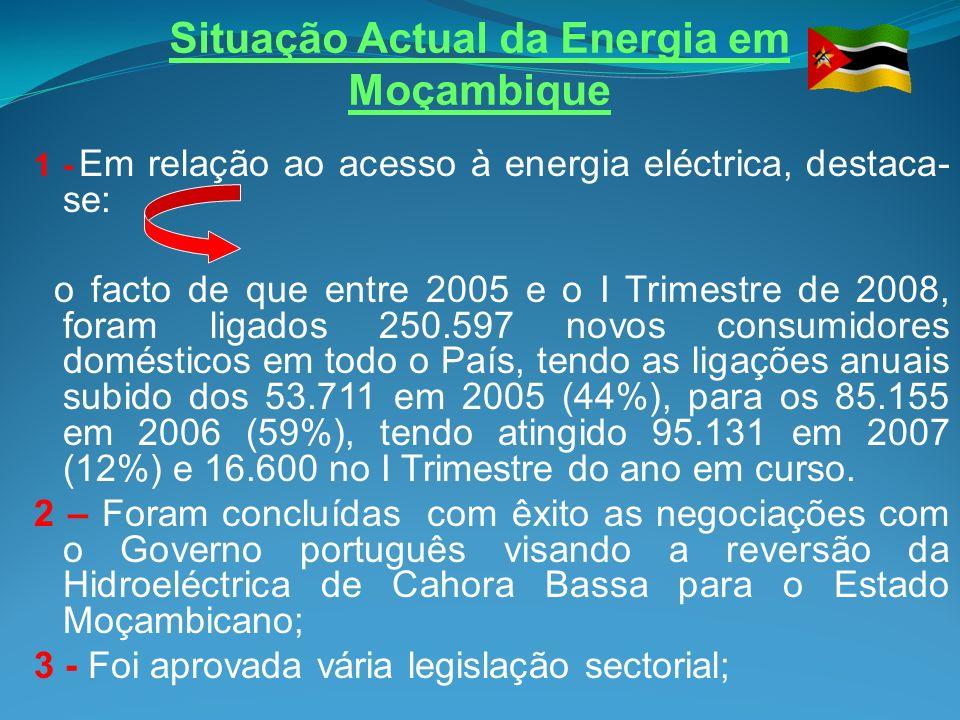 Situação Actual da Energia em Moçambique