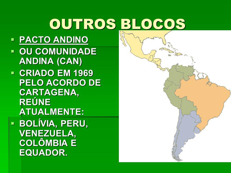 OUTROS BLOCOS PACTO ANDINO OU COMUNIDADE ANDINA (CAN)