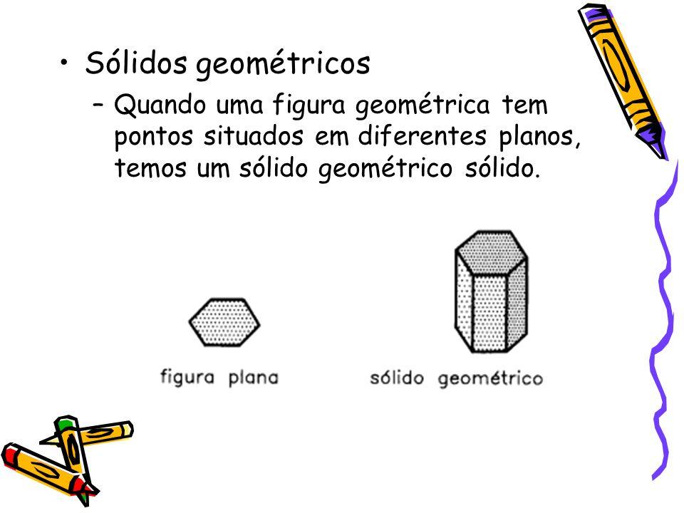 Sólidos geométricos Quando uma figura geométrica tem pontos situados em diferentes planos, temos um sólido geométrico sólido.