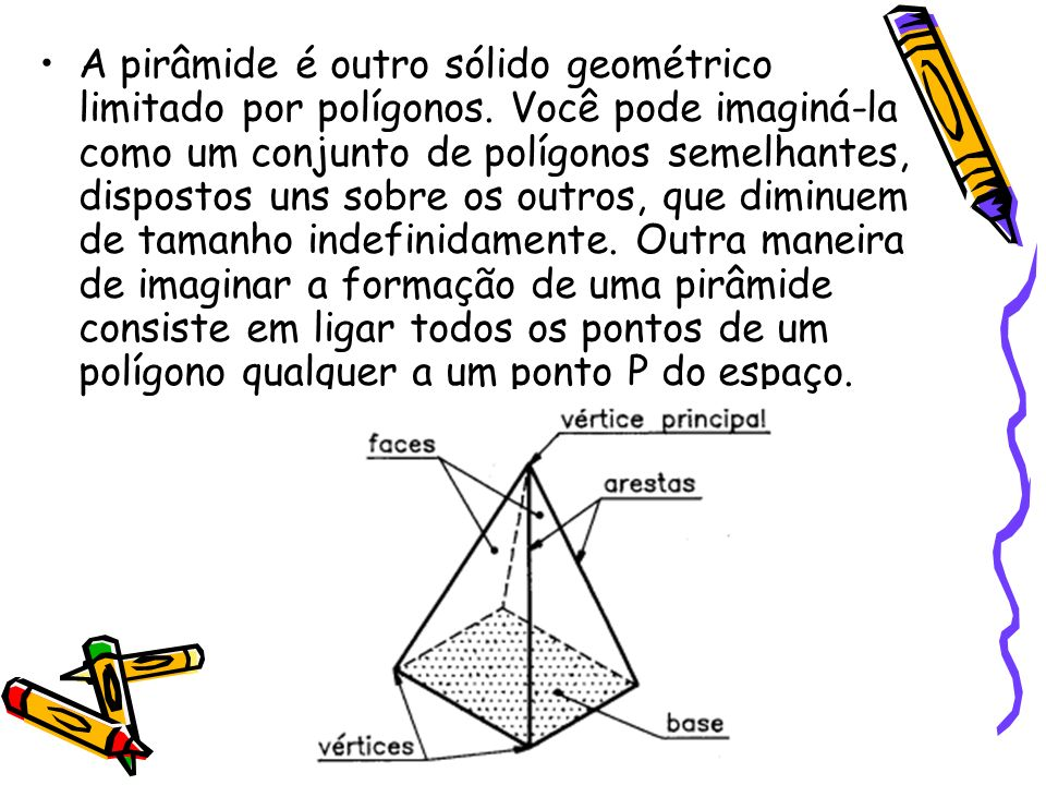 A pirâmide é outro sólido geométrico limitado por polígonos