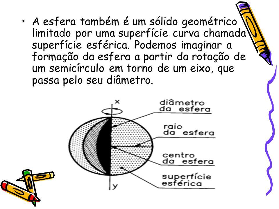 A esfera também é um sólido geométrico limitado por uma superfície curva chamada superfície esférica.