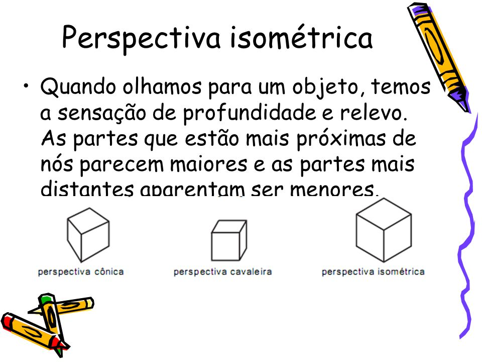 Perspectiva isométrica