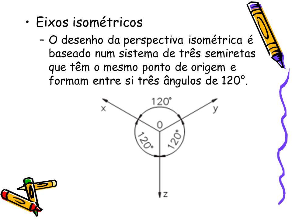 Eixos isométricos
