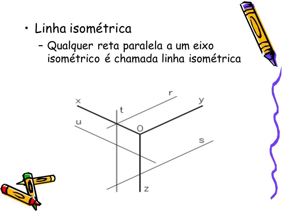 Linha isométrica Qualquer reta paralela a um eixo isométrico é chamada linha isométrica